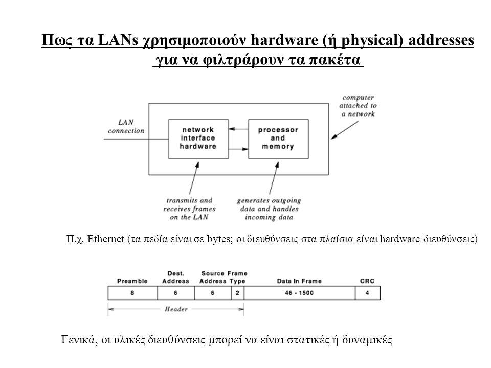 Πως τα LANs χρησιμοποιούν hardware (ή physical) addresses για να φιλτράρουν τα πακέτα Π.χ. Ethernet (τα πεδία είναι σε bytes; οι διευθύνσεις στα πλαίσ