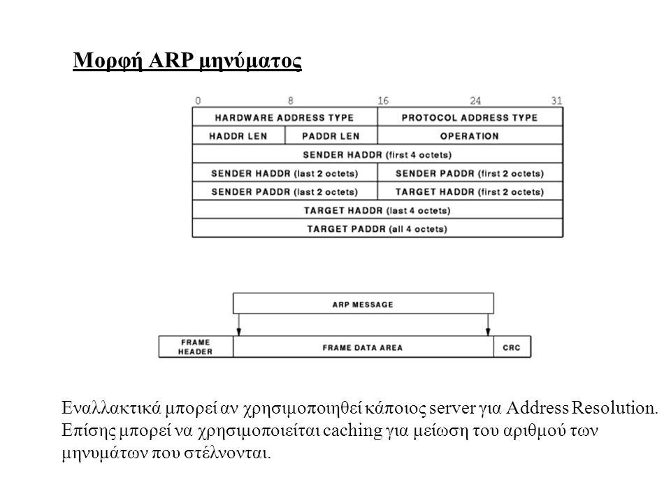 Μορφή ARP μηνύματος Εναλλακτικά μπορεί αν χρησιμοποιηθεί κάποιος server για Address Resolution. Επίσης μπορεί να χρησιμοποιείται caching για μείωση το