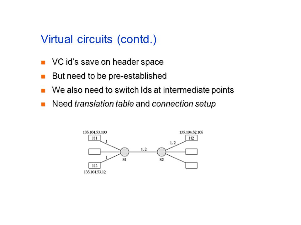 Virtual circuits (contd.) VC ids save on header space VC ids save on header space But need to be pre-established But need to be pre-established We also need to switch Ids at intermediate points We also need to switch Ids at intermediate points Need translation table and connection setup Need translation table and connection setup