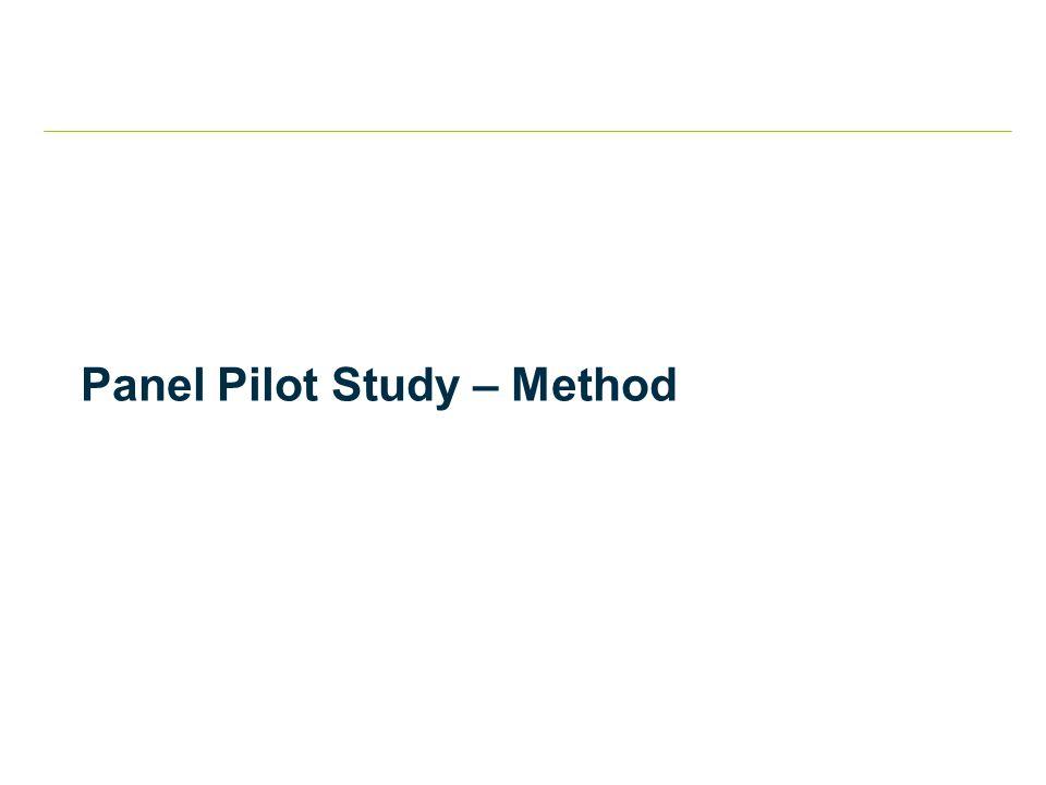 Panel Pilot Study – Method
