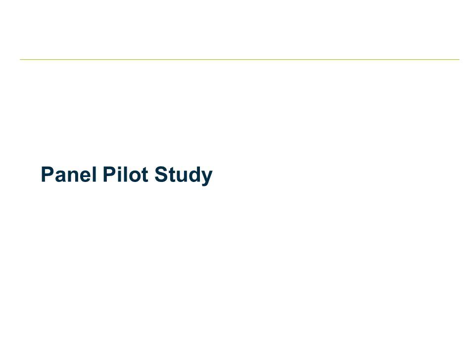 Panel Pilot Study