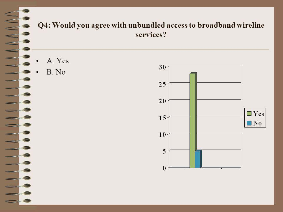 Q4: Would you agree with unbundled access to broadband wireline services A. Yes B. No
