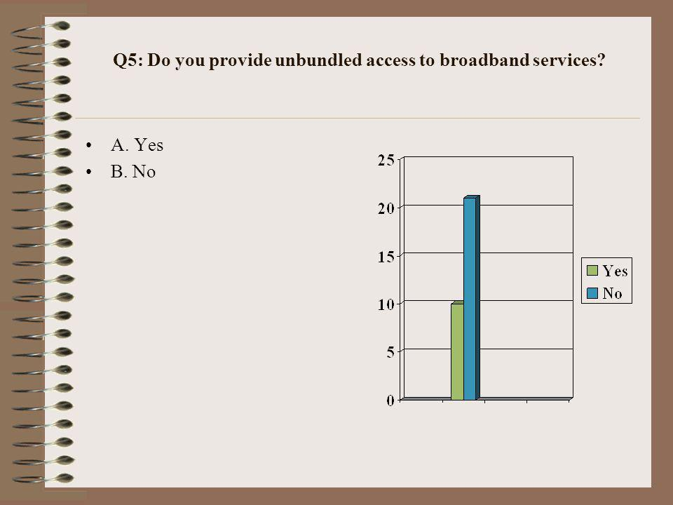 Q5: Do you provide unbundled access to broadband services A. Yes B. No