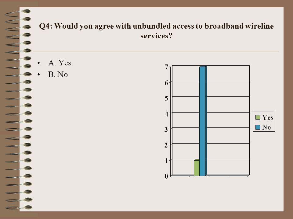 Q8: Have you had requests for broad band services that you could not provide service to meet.