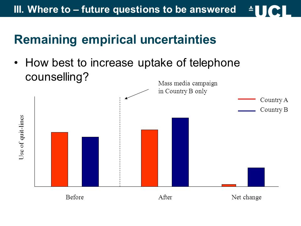 Remaining empirical uncertainties How best to increase uptake of telephone counselling.