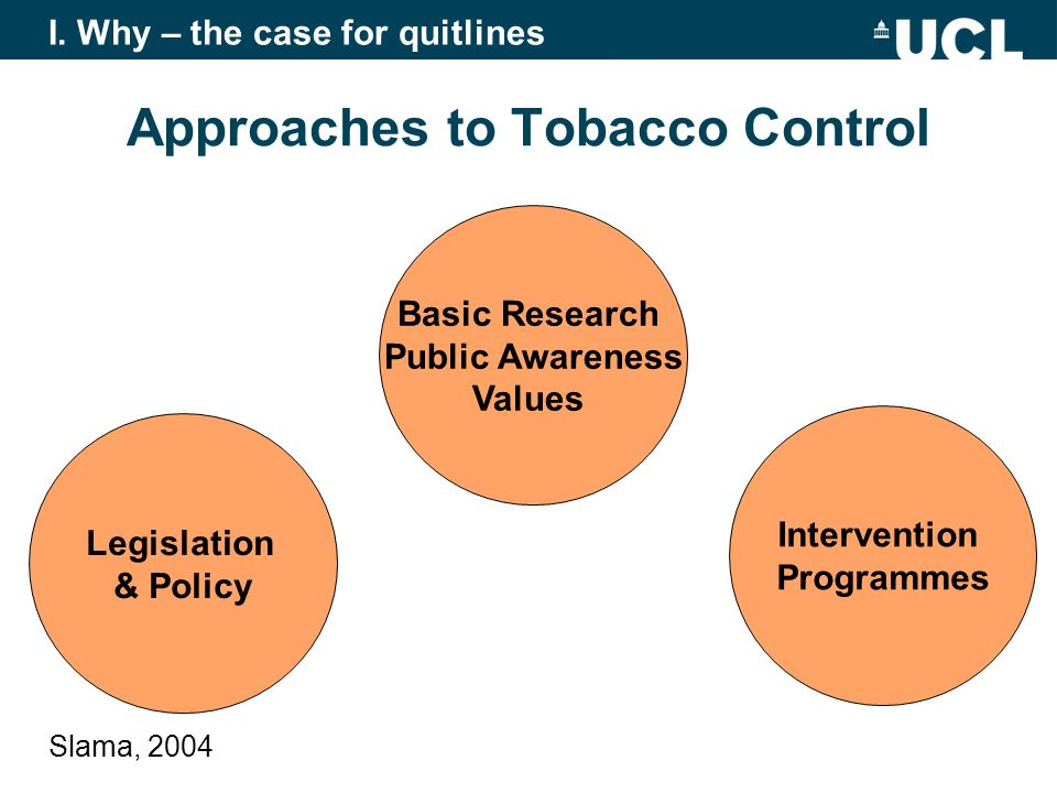 Approaches to Tobacco Control Slama, 2004 Legislation & Policy Basic Research Public Awareness Values Intervention Programmes I.