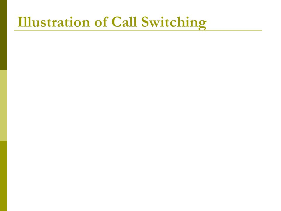 Illustration of Call Switching