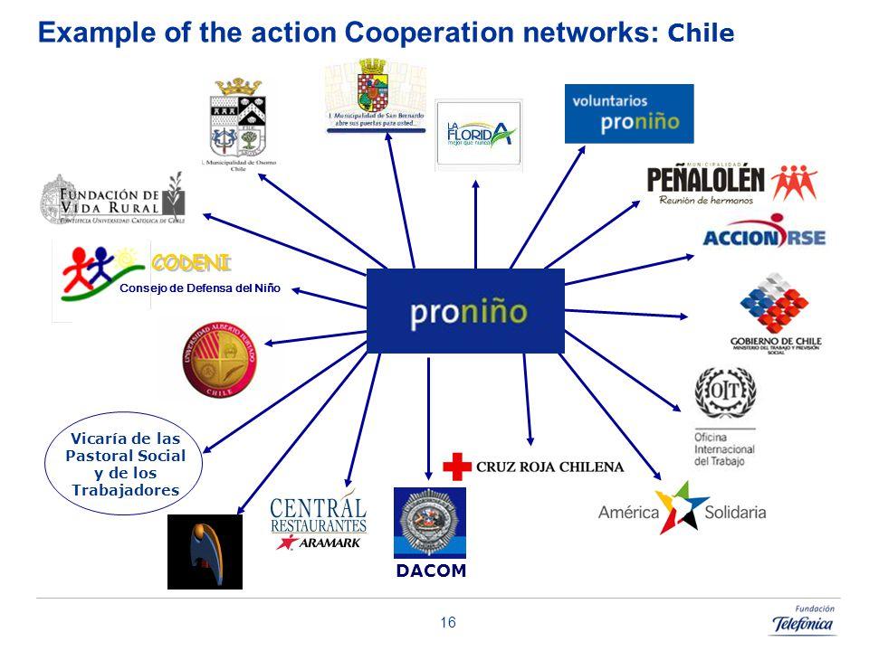 16 Example of the action Cooperation networks: Chile CODENI Consejo de Defensa del Niño DACOM Vicaría de las Pastoral Social y de los Trabajadores