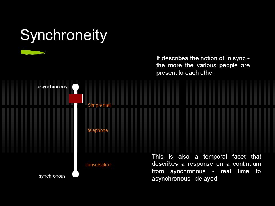 Synchroneity This is also a temporal facet that describes a response on a continuum from synchronous - real time to asynchronous - delayed It describes the notion of in sync - the more the various people are present to each other conversation telephone Simple mail synchronous asynchronous