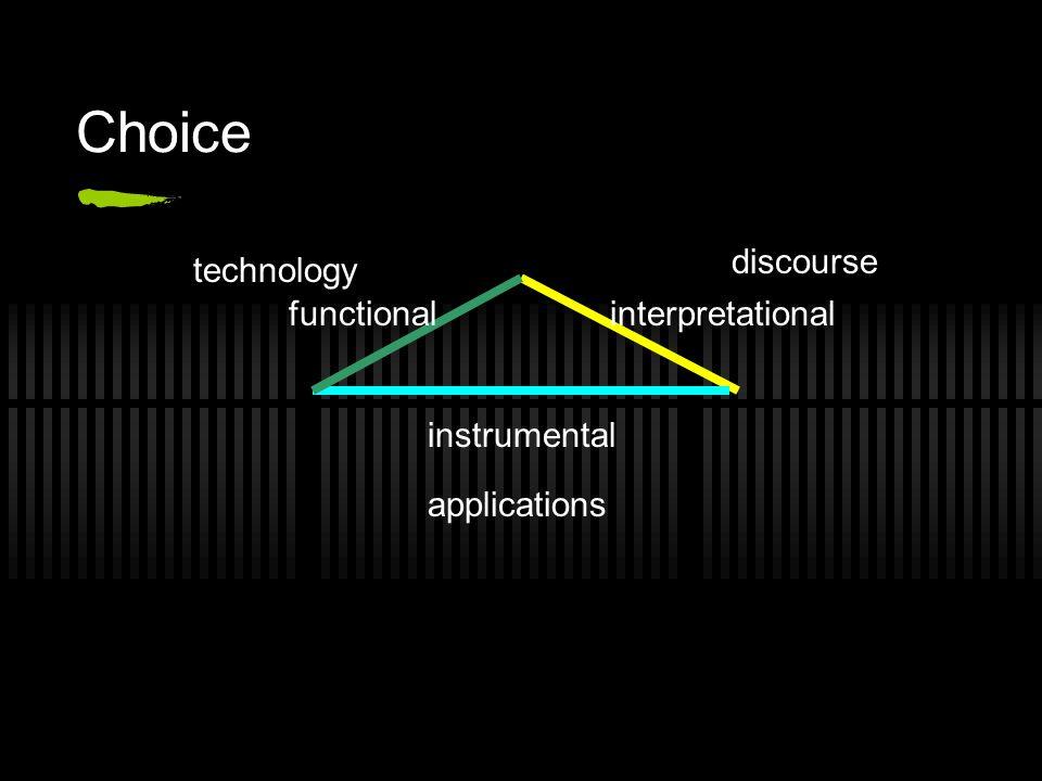 Choice functionalinterpretational instrumental technology discourse applications