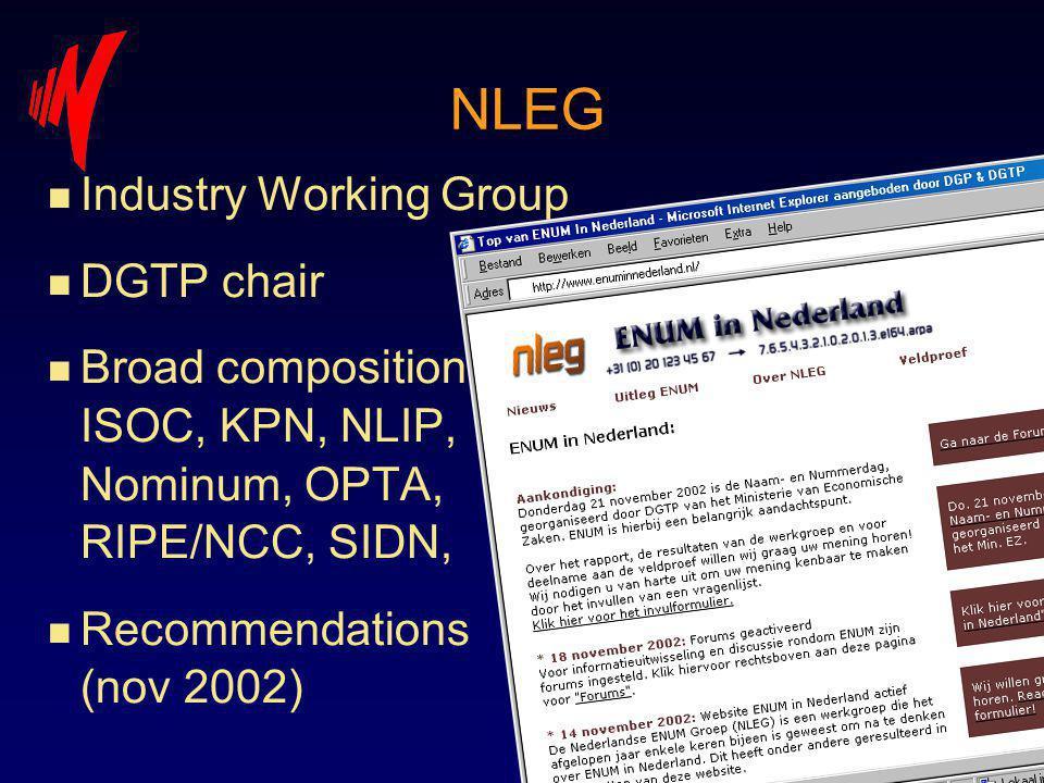 NLEG n Industry Working Group n DGTP chair n Broad composition ISOC, KPN, NLIP, Nominum, OPTA, RIPE/NCC, SIDN, n Recommendations (nov 2002)