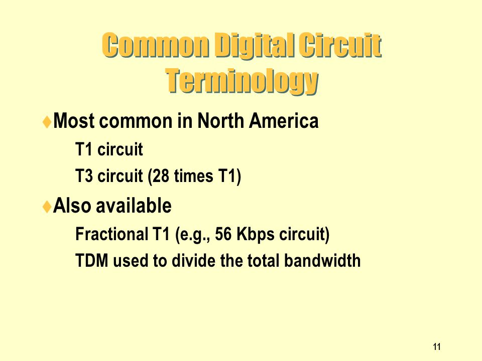 11 Common Digital Circuit Terminology Most common in North America T1 circuit T3 circuit (28 times T1) Also available Fractional T1 (e.g., 56 Kbps cir