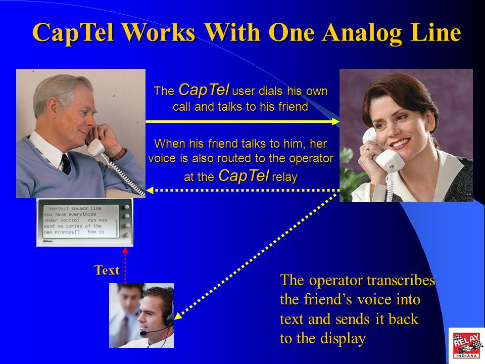 When his friend talks to him, her voice is also routed to the operator at the CapTel relay CapTel Works With One Analog Line The operator transcribes the friends voice into text and sends it back to the display Text The CapTel user dials his own call and talks to his friend