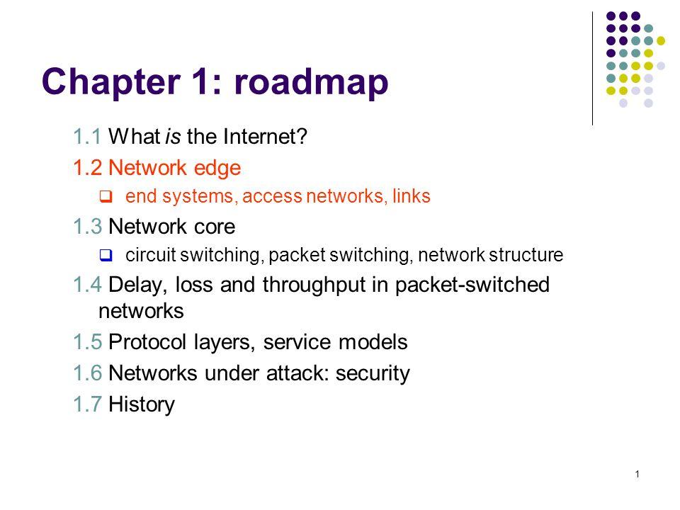 12 ADSL: equipment configuration