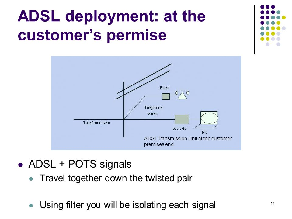 14 ADSL deployment: at the customers permise ADSL + POTS signals Travel together down the twisted pair Using filter you will be isolating each signal