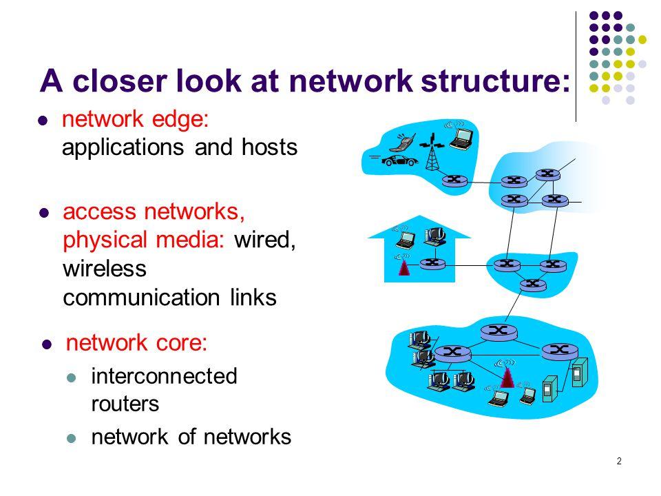 13 ADSL equipment