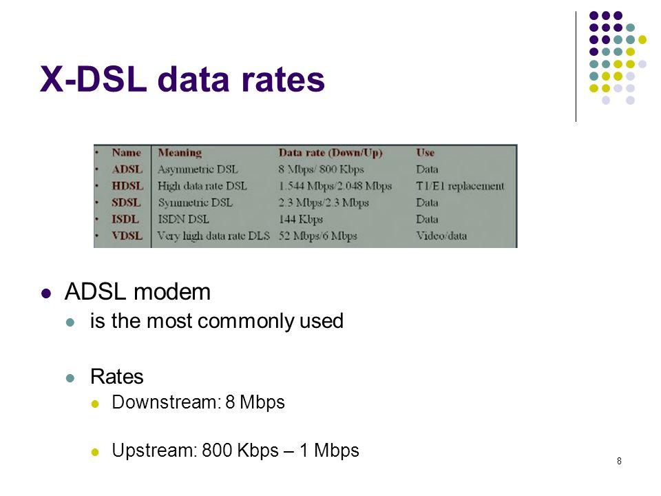 9 Bandwidth vs.