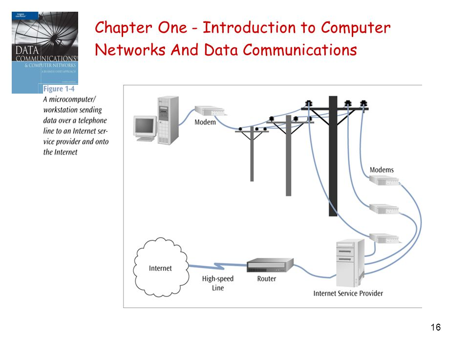 16 Chapter One - Introduction to Computer Networks And Data Communications
