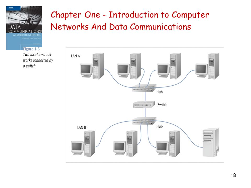 18 Chapter One - Introduction to Computer Networks And Data Communications