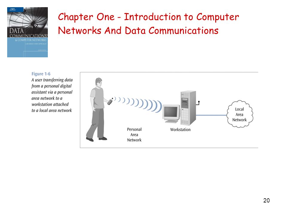 20 Chapter One - Introduction to Computer Networks And Data Communications