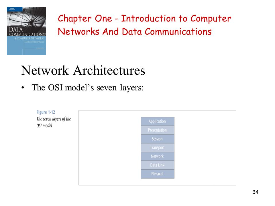 34 Network Architectures The OSI models seven layers: Chapter One - Introduction to Computer Networks And Data Communications