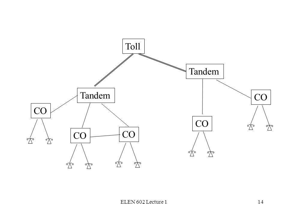 ELEN 602 Lecture 114 Tandem CO Toll CO Tandem