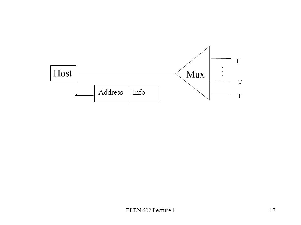 ELEN 602 Lecture 117 T T Host...... T Address Info Mux