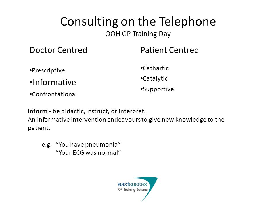 Consulting on the Telephone OOH GP Training Day Doctor Centred Prescriptive Informative Confrontational Patient Centred Cathartic Catalytic Supportive Inform - be didactic, instruct, or interpret.