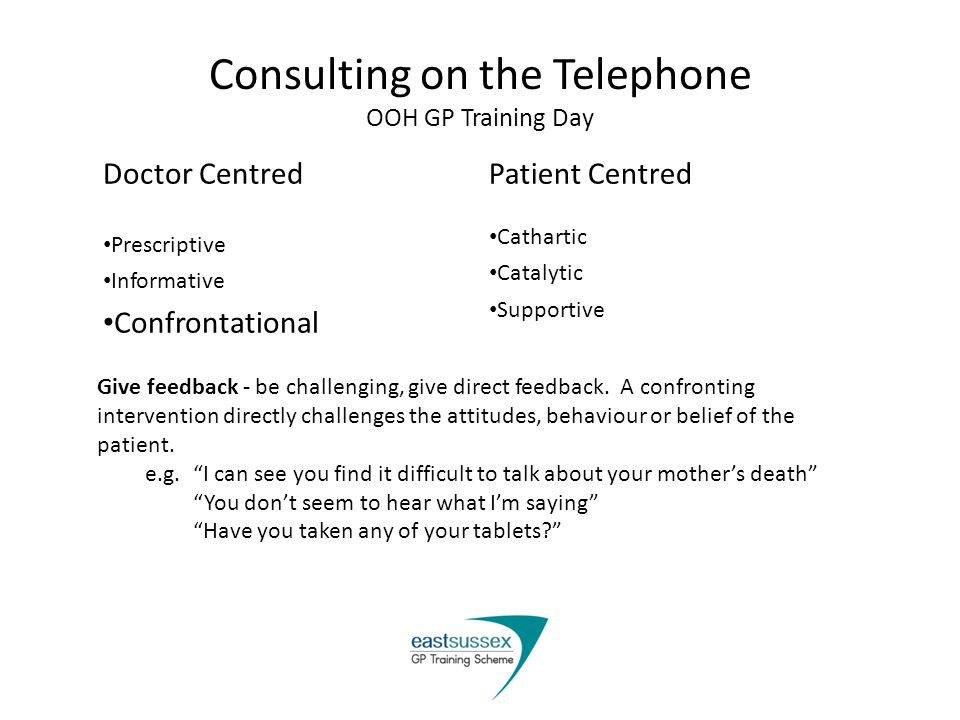 Consulting on the Telephone OOH GP Training Day Doctor Centred Prescriptive Informative Confrontational Patient Centred Cathartic Catalytic Supportive Give feedback - be challenging, give direct feedback.