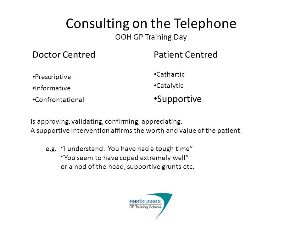 Consulting on the Telephone OOH GP Training Day Doctor Centred Prescriptive Informative Confrontational Patient Centred Cathartic Catalytic Supportive Is approving, validating, confirming, appreciating.