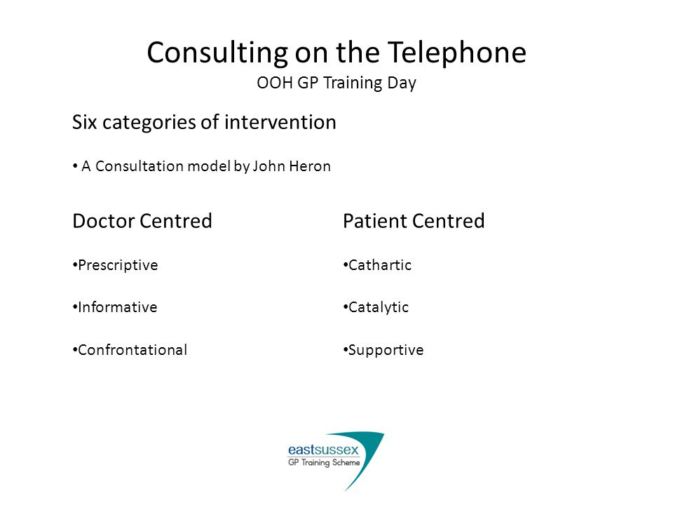 Consulting on the Telephone OOH GP Training Day Doctor Centred Prescriptive Informative Confrontational Patient Centred Cathartic Catalytic Supportive Give advice - be judgemental, critical or evaluative.