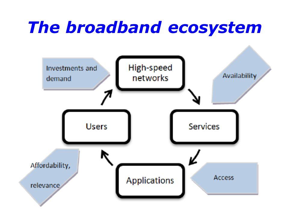 The broadband ecosystem