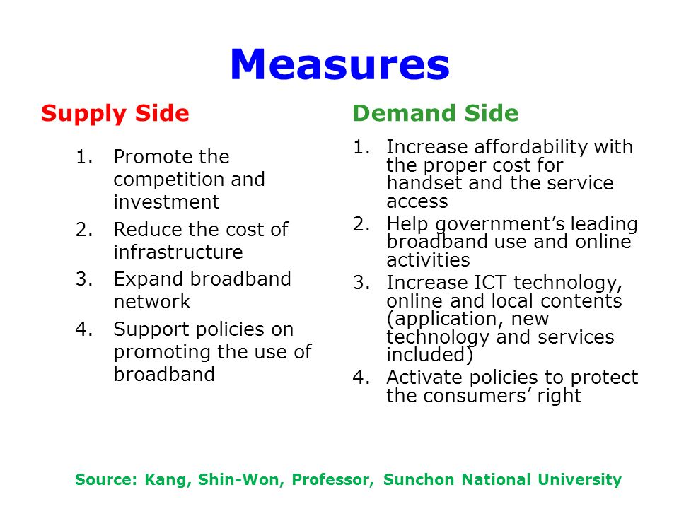 Measures Supply Side 1.Promote the competition and investment 2.Reduce the cost of infrastructure 3.Expand broadband network 4.Support policies on promoting the use of broadband Demand Side 1.Increase affordability with the proper cost for handset and the service access 2.Help governments leading broadband use and online activities 3.Increase ICT technology, online and local contents (application, new technology and services included) 4.Activate policies to protect the consumers right Source: Kang, Shin-Won, Professor, Sunchon National University