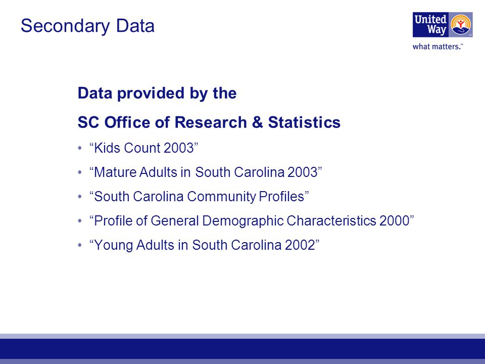Secondary Data Data provided by the SC Office of Research & Statistics Kids Count 2003 Mature Adults in South Carolina 2003 South Carolina Community Profiles Profile of General Demographic Characteristics 2000 Young Adults in South Carolina 2002