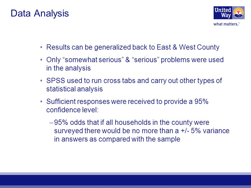 Data Analysis Results can be generalized back to East & West County Only somewhat serious & serious problems were used in the analysis SPSS used to ru