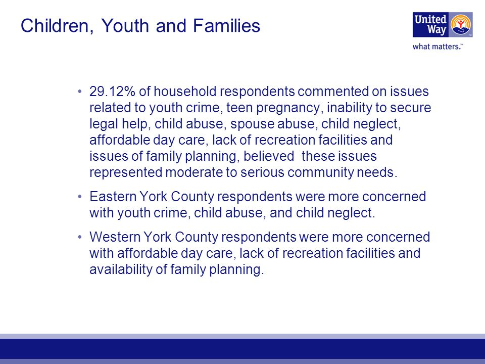 Children, Youth and Families 29.12% of household respondents commented on issues related to youth crime, teen pregnancy, inability to secure legal help, child abuse, spouse abuse, child neglect, affordable day care, lack of recreation facilities and issues of family planning, believed these issues represented moderate to serious community needs.