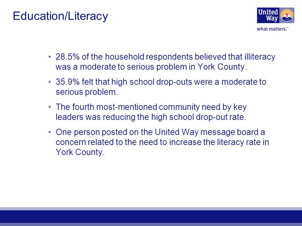 Education/Literacy 28.5% of the household respondents believed that illiteracy was a moderate to serious problem in York County.
