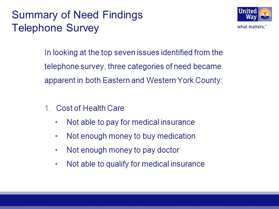 Summary of Need Findings Telephone Survey In looking at the top seven issues identified from the telephone survey, three categories of need became apparent in both Eastern and Western York County: 1.Cost of Health Care Not able to pay for medical insurance Not enough money to buy medication Not enough money to pay doctor Not able to qualify for medical insurance