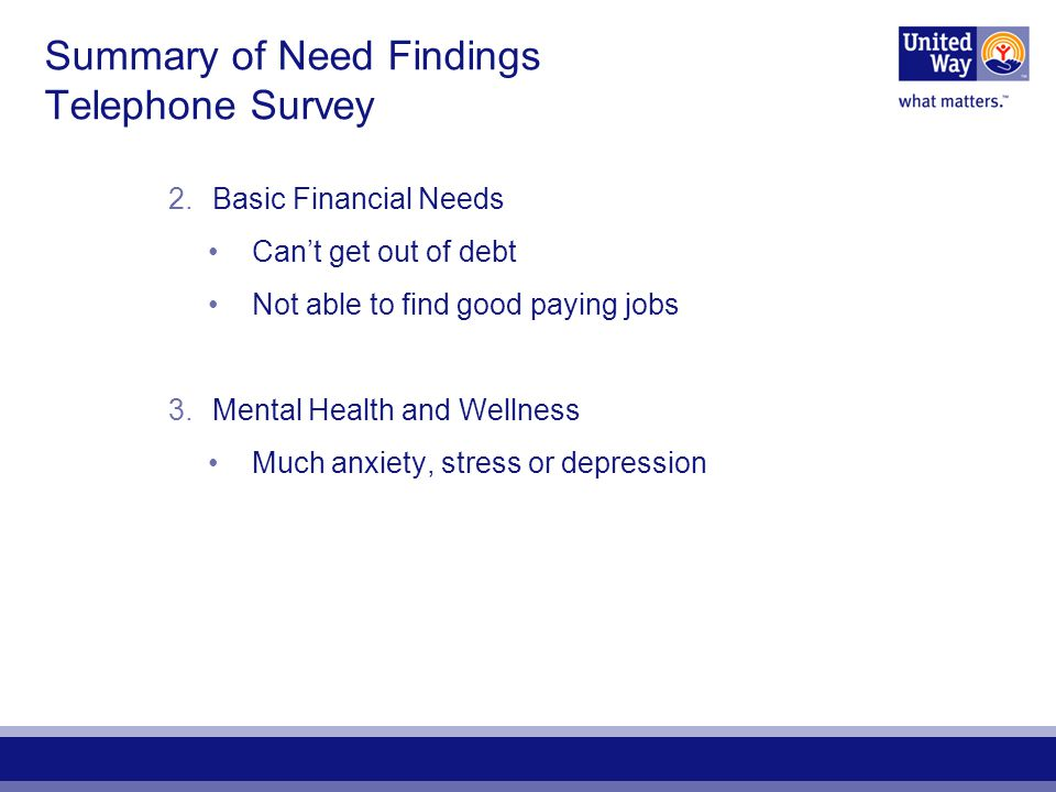 Summary of Need Findings Telephone Survey 2.Basic Financial Needs Cant get out of debt Not able to find good paying jobs 3.Mental Health and Wellness Much anxiety, stress or depression