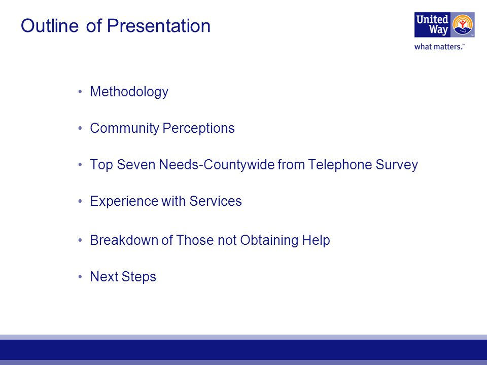 Outline of Presentation Methodology Community Perceptions Top Seven Needs-Countywide from Telephone Survey Experience with Services Breakdown of Those