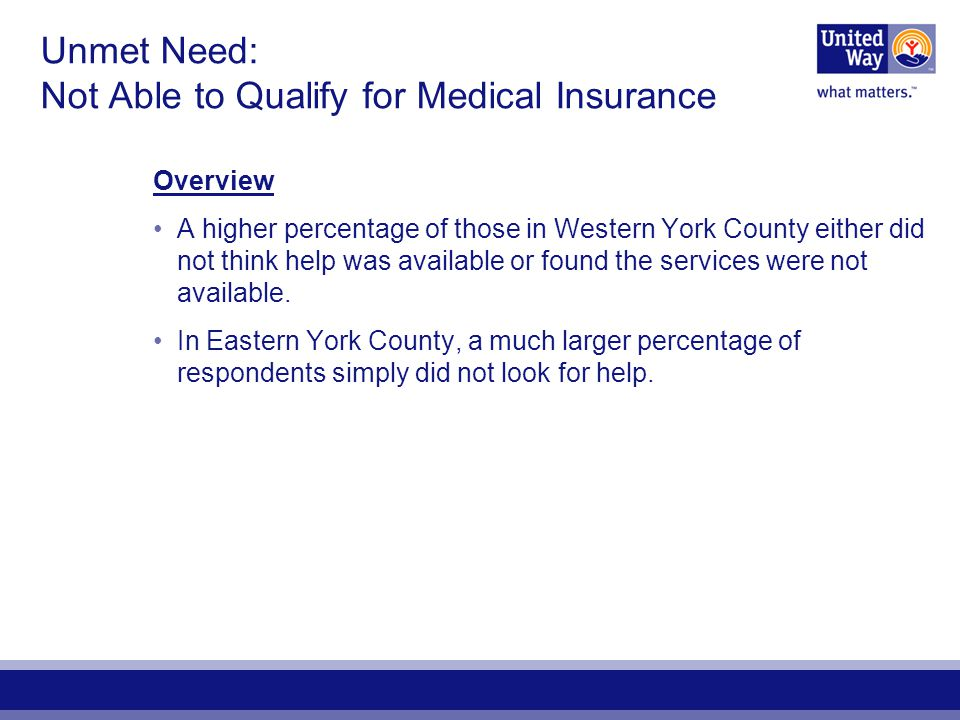 Unmet Need: Not Able to Qualify for Medical Insurance Overview A higher percentage of those in Western York County either did not think help was available or found the services were not available.