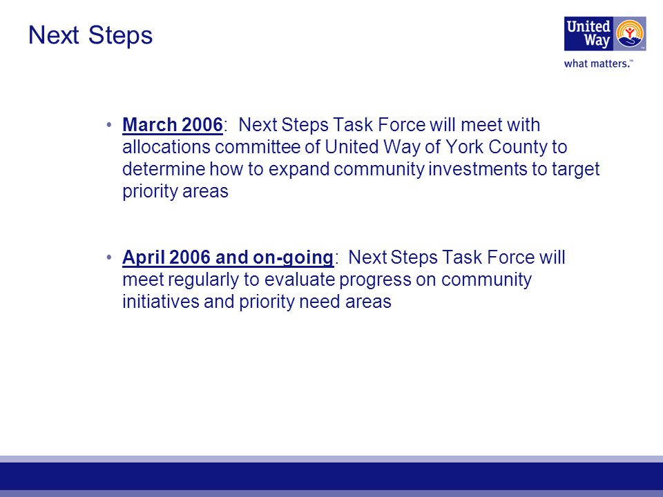 Next Steps March 2006: Next Steps Task Force will meet with allocations committee of United Way of York County to determine how to expand community investments to target priority areas April 2006 and on-going: Next Steps Task Force will meet regularly to evaluate progress on community initiatives and priority need areas