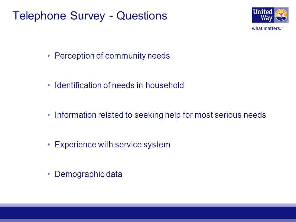 Telephone Survey - Questions Perception of community needs Identification of needs in household Information related to seeking help for most serious needs Experience with service system Demographic data