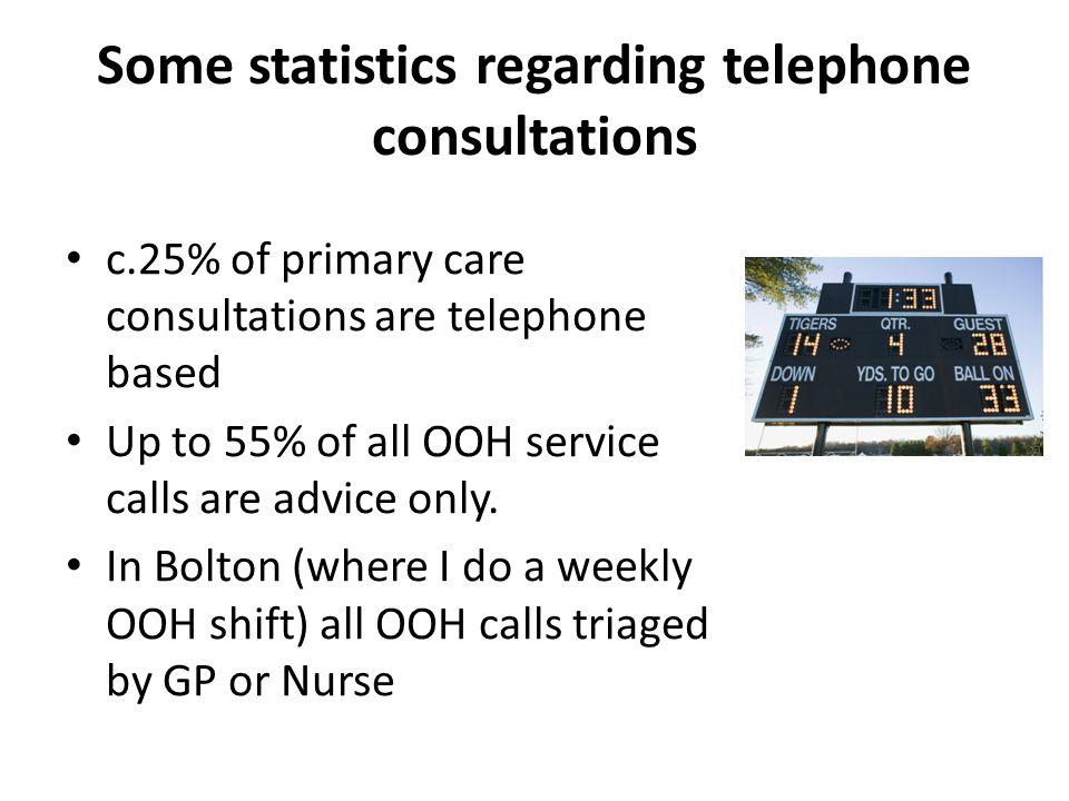 References Car J, Sheikh A; Telephone consultations.