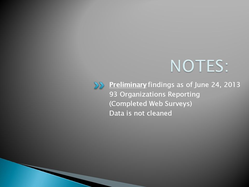 Preliminary findings as of June 24, 2013 93 Organizations Reporting (Completed Web Surveys) Data is not cleaned