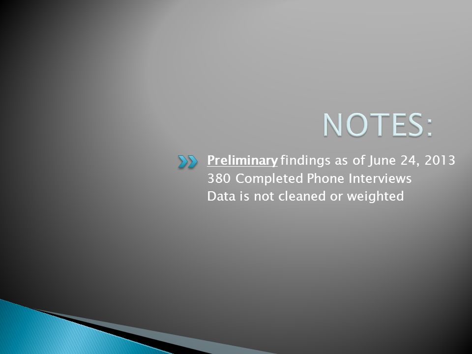 Preliminary findings as of June 24, 2013 380 Completed Phone Interviews Data is not cleaned or weighted