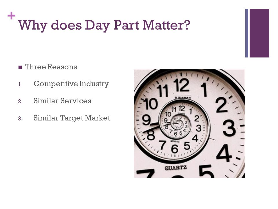 + Why does Day Part Matter. Three Reasons 1. Competitive Industry 2.