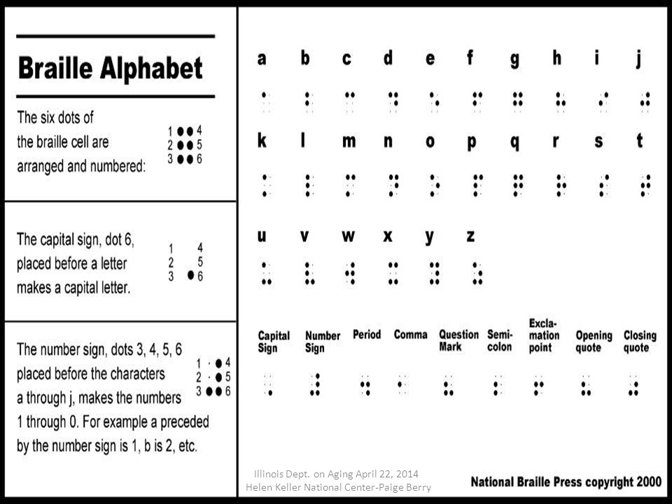 Braille Symbol This symbol indicates that printed material is available in Braille, including exhibition labeling, publications and signage. 3 Illinoi