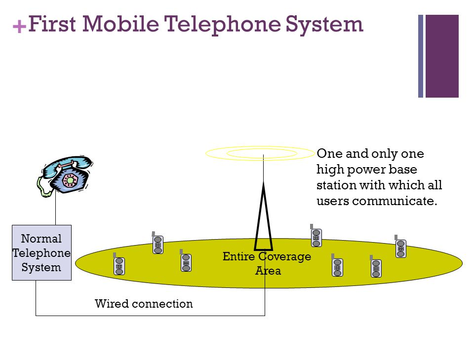 + First Mobile Telephone System One and only one high power base station with which all users communicate.