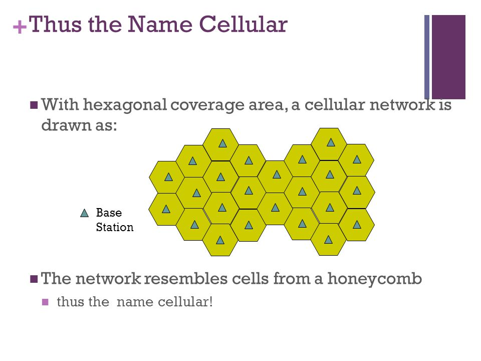 + Thus the Name Cellular With hexagonal coverage area, a cellular network is drawn as: The network resembles cells from a honeycomb thus the name cellular.